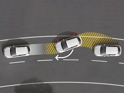 Système de sécurité passif de la nouvelle SEAT Leon CUPRA